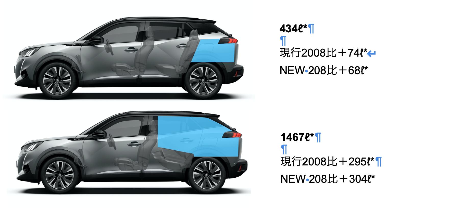 20200916_NEW_SUV2008_SUVe-2008_laggage_2