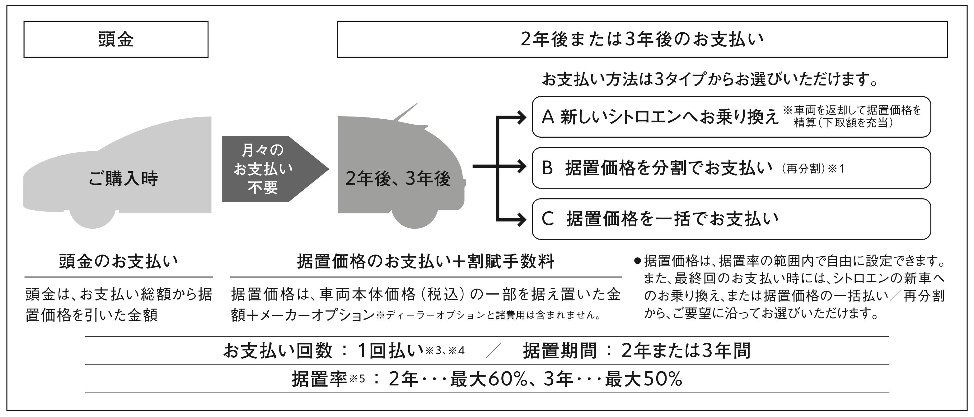 PSA_2Step_Plan